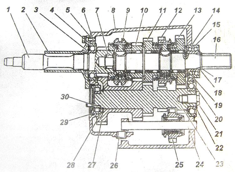 Ремонт коробки передач своими руками уаз 469