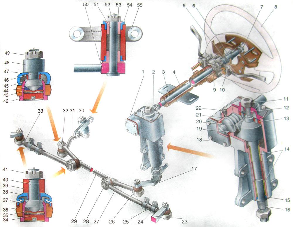 Ремонт гидроусилителя руля газ 31105 своими руками