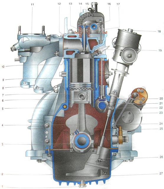 Как сделать двигатель змз-402 экономичным